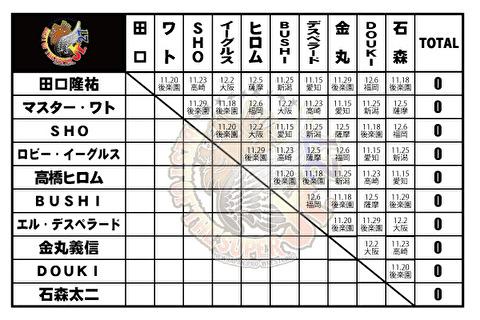 【新日本プロレス】5.22愛知より大会を再開 & どうなる?今年のスーパージュニア